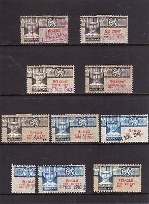 Netherlands revenue fiscal omzet turnovertax Monogram N 10 diff. on card