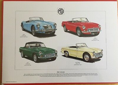 Superb, Colourful Print entitled, 'MG GREATS'!( MGA, MGB MGC and Midget!)