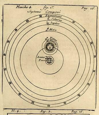 Ursa Major Minor constellations astrology astronomy 1751 old celestial print