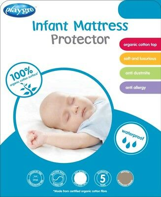 2 X Playgro Cotton Cradle/Portacot Mattress Protector (90 X 56cm)