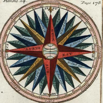 Compass Wind Rose 1751 beautiful rare old print hand colored thematic symbols