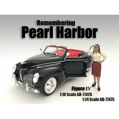 REMEMBERING PEARL HARBOR FIGURE IV  -1/18 scale - AMERICAN DIORAMA #77425