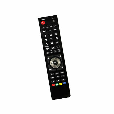 Triax TR112 Replacement Remote Control