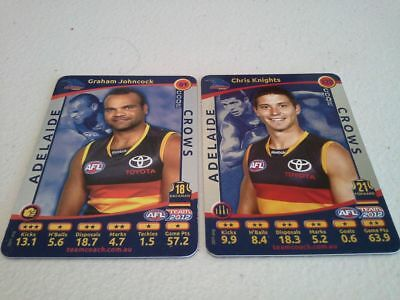 2012 afl silver teamcoach cards johncock and knights adelaide crows