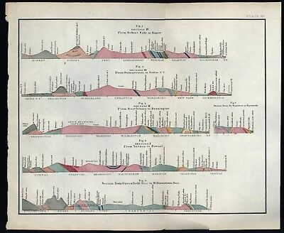 Geological Map / Cross Section: Vermont / New York / Ma - Hand Colored 1861
