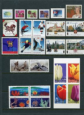 Canada 2002 Year Set NH, 72 Stamps - 8 Sheets & 35 Stamps, Complete By Scott