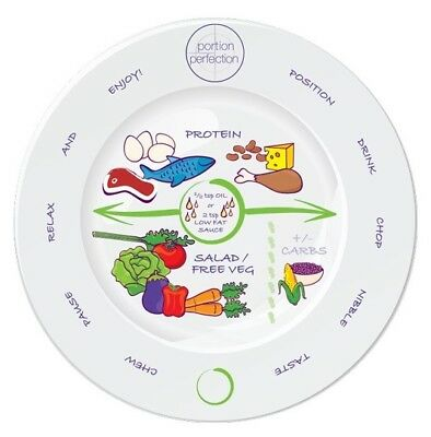 Portion Perfection Bariatric Plate - Melamine