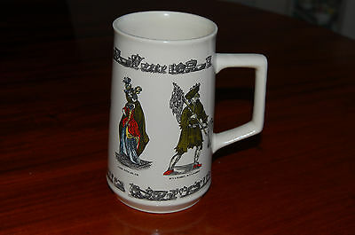 Vintage Holkham Pottery Cries of London Mug, Tankard, 6 inches Perfect Condition