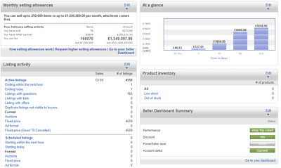 eBay Business For Sale + Stock + Software Big Opportunity 1.6 million Limit