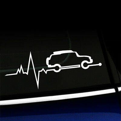FJ Cruiser is in my blood - Sticker Decal - Choose the color!