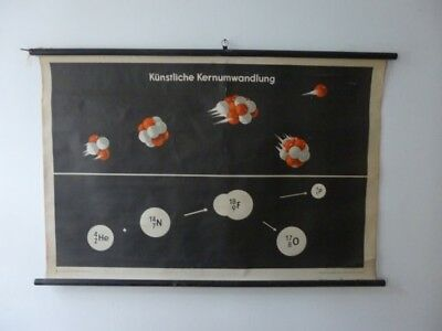 Vintage Nuclear reaction School Chart - Nuclear Reaction Poster - Germany Mid Ce