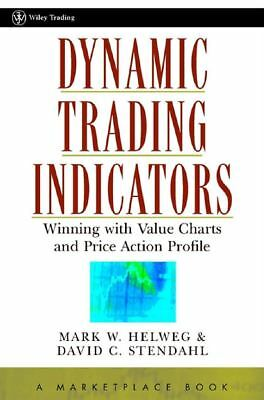 Dynamic Trading Indicators Winning With Value Charts And Price Action Profile (2