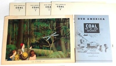 1948 Vintage Coca Cola COAL Our America Lawrence Wilbur Ad Posters Set Of 5