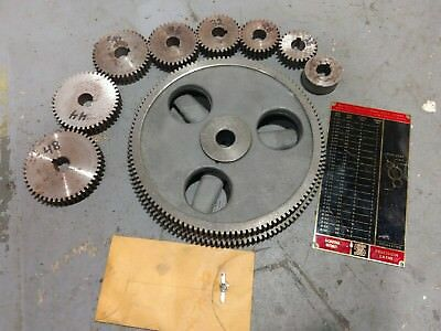 """South Bend lathe 13"""" factory metric threading gear set, ID Plate, Instructions."""