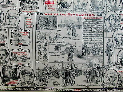 United States 1906 pictorial historical timeline chart presidents events cartoon
