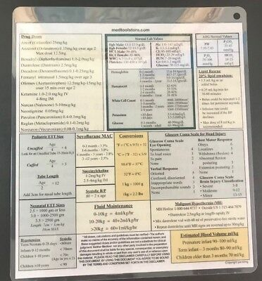 Anesthesia Reference Card, Pocket Card and Stickers *NEW* Formula & Dosing Chart