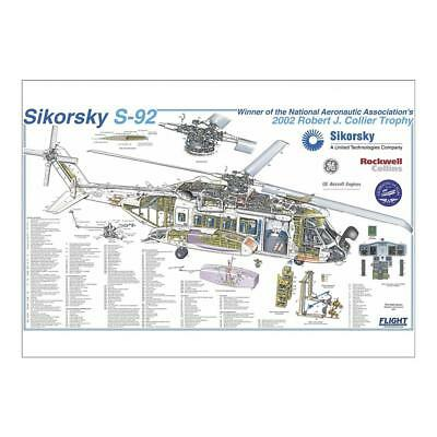1571441 A1 (84x59cm) Poster of Sikorsky S-92 Cutaway Poster