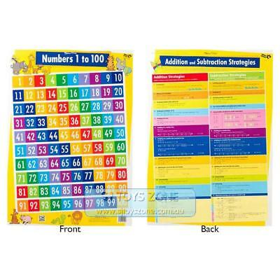 Educational Double Sided Poster Chart Numbers 1 to 100 Addition & Subtraction St