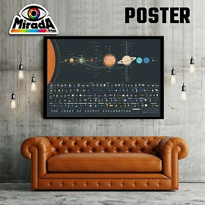 POSTER THE CHART OF COSMIC EXPLORATION In Our Solar System TOPQUALITY GRAPHICS