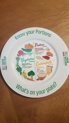 Adult Weight Loss Diet Portion Control Measurement Meal Plate