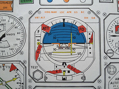 Citation Instrument Panel Poster for sn 0275 & Up