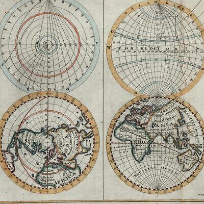 World spheres geographical measurement co-ordinates 1795 McIntyre rare old map