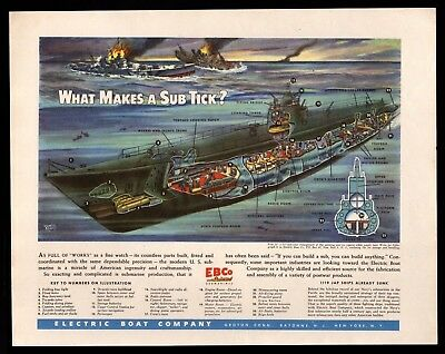 Original 1945 Electric Boat Company WWII Submarine What makes Sub Tick Print Ad