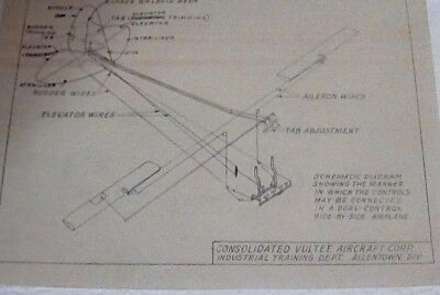 Consolidated Vultee Aircraft Corp. Schematic Diagram Allentown, Div. RARE!!