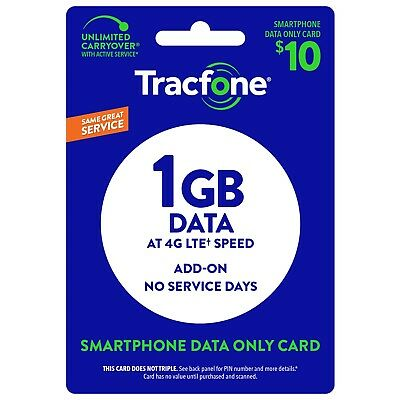 TracFone 1GB Data Add On for SmartPhone,Loaded Directly. Fast & Right