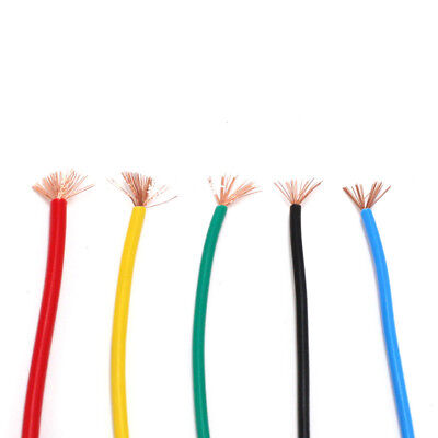 0.2-2.5mm² Flexible AVR/RV Electrical Single Core Multi-strand Copper Wire Cable