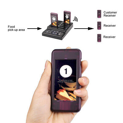 10 Restaurant Coaster Pager Guest Call Wireless Paging Queuing Calling System GT