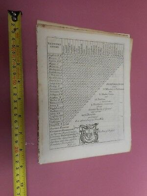 100% Original Bedfordshire Mileage Chart/map By Morden C1720 Vgc Low Start