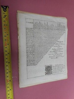 100% Original Cheshire Mileage Chart/map By Morden C1720 Vgc Low Start