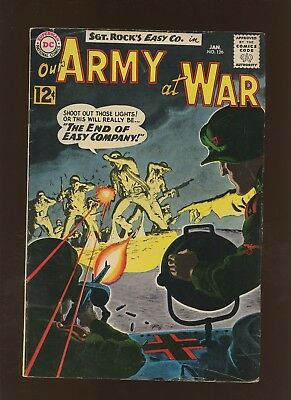 Our Army At War 126 FN 6.0 * 1 Book Lot * Sgt. Rock & Easy Company!