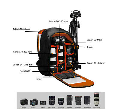 TGC ® Camera Bag Waterproof Backpack Rucksack Case for Nikon Canon DSLR Lens