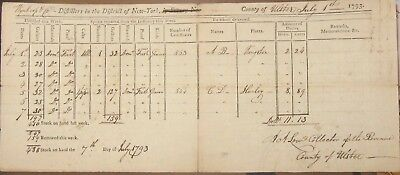1793 MANUSCRIPT WYNKOOP & Co DISTILLERS SPIRITS ALCOHOL TAXES KINGSTON NY ULSTER