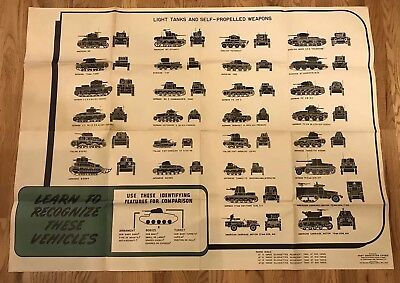 NEWSMAP Army Poster WW2 1943 Map Enemy Tanks Orientation Course Silhouettes