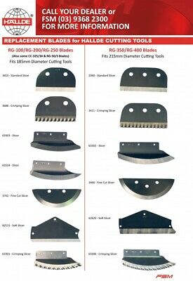 Hallde Replacement Blades For Hallde Cutting Tools