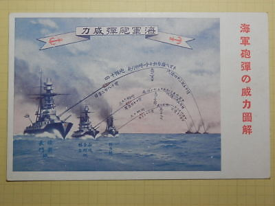 1930s Japanese Picture postcard of the navy.Power of a navy shell.