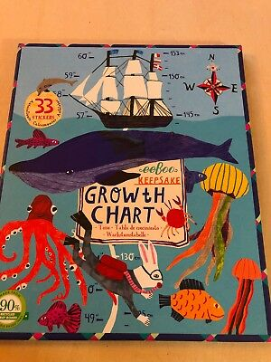 New eeBoo Keepsake Growth Chart - Big Blue Whale - Wall Hanging + 33Stickers