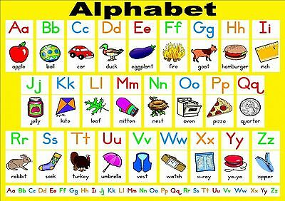 ABC Alphabet Learning Poster A4 260gsm