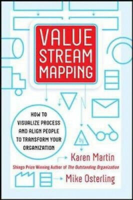 Value Stream Mapping: How to Visualize Process and Align People for