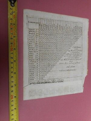 100% Original Cornwall Mileage Chart/map By Morden C1720 Vgc Low Start