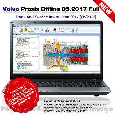 Newest Volvo Prosis Latest Edition Offline 05.2017