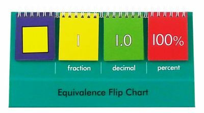 Equivalence Fraction Flip Chart Maths Resources