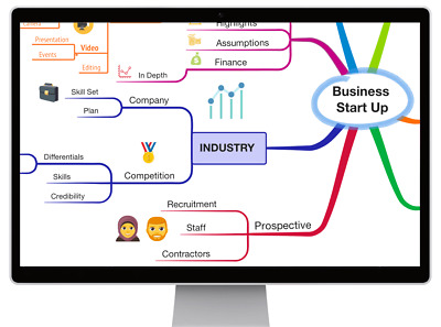 iMindMap 10 Mind Mapping, Brainstorming  and Project Planning Software