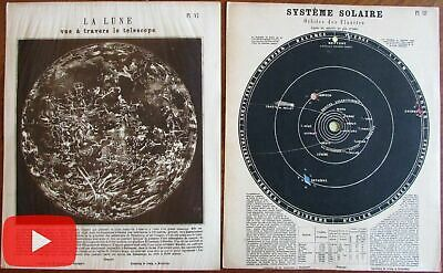 Solar System Moon surface Celestial images c.1850 colored tissue paper prints