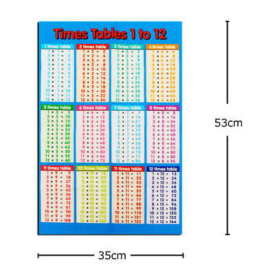 Multiplication Educational Times Tables Maths Children Wall Chart Poster UK
