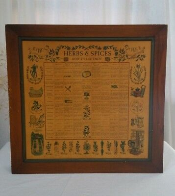 Vintage Three Mountaineers Wooden Herb & Spice Rack with Chart – 1964 / 1965
