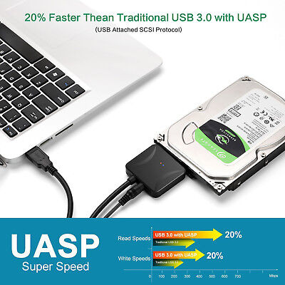 Fast SATA TO USB 3.0 2.5/3.5 HDD SSD HARD DRIVE DISK CONVERTER CABLE ADAPTER
